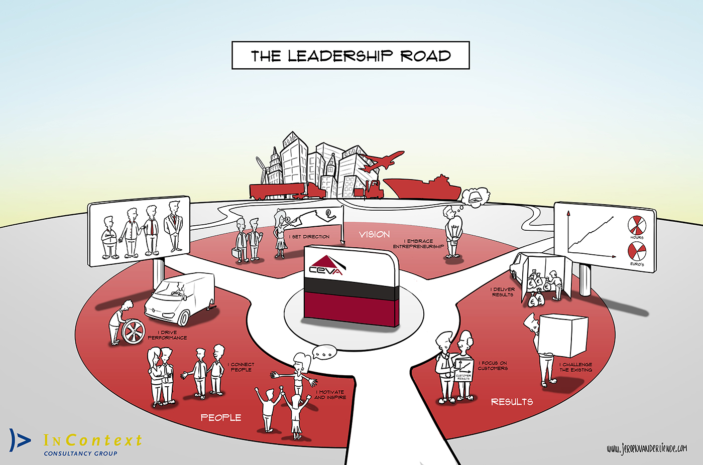 InContext consultancy - the leadership road - website