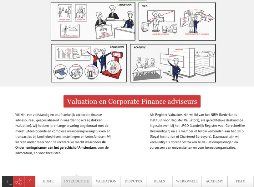 Illustraties voor Online Content voor de Talanton Website