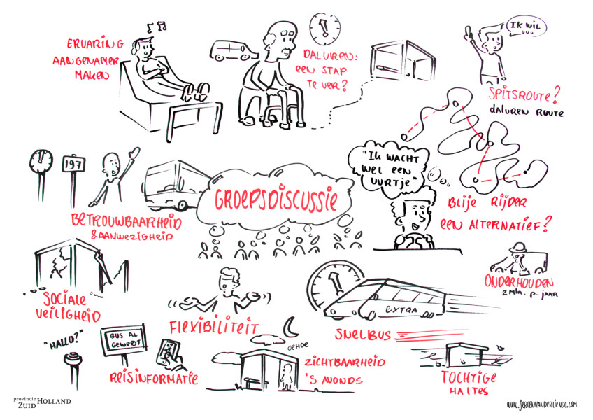 Live Visual Notetaking Improving Public Transport Gouda for Provincie Zuid-Holland