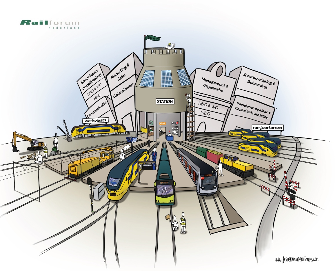 Overview Educations for Railforum