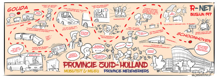 Visual Notetaking Session for the Province of Zuid-Holland