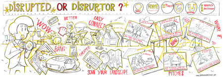 Visual Notetaking Big Bang Disruption voor Shell
